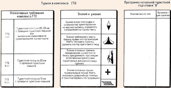 http://tourlib.net/books_tourism/images/ganopolsky21.jpg